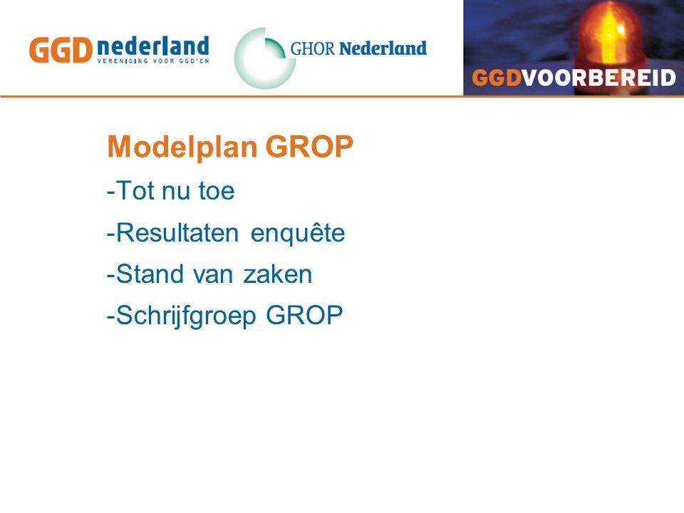 Modelplan GROP -Tot nu toe -Resultaten enquête -Stand van zaken -Schrijfgroep GROP