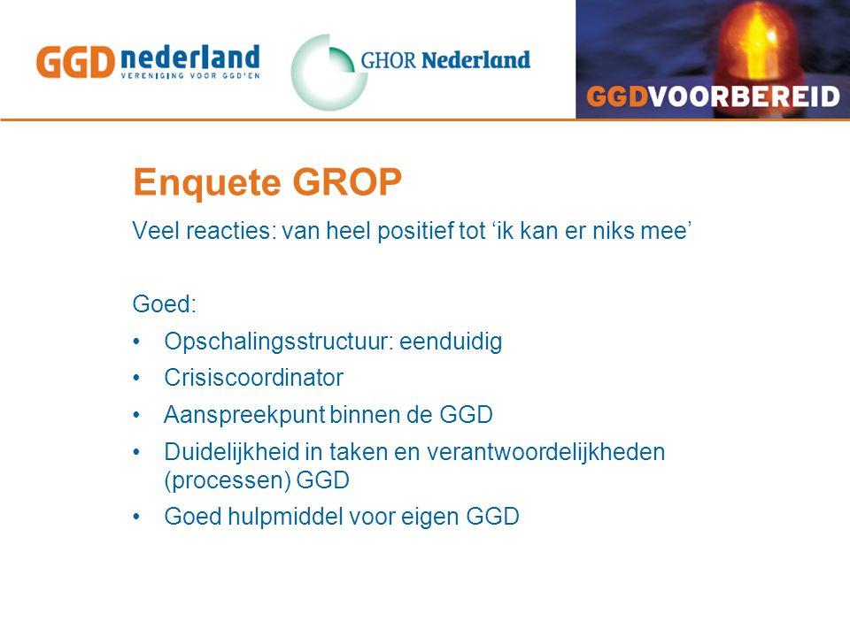 Enquete GROP Minder goed: Afbakening GHOR – GGD mag duidelijker Fasering in opschaling aanbrengen Rol JGZ/PSH verduidelijken Preparatiefase uitwerken