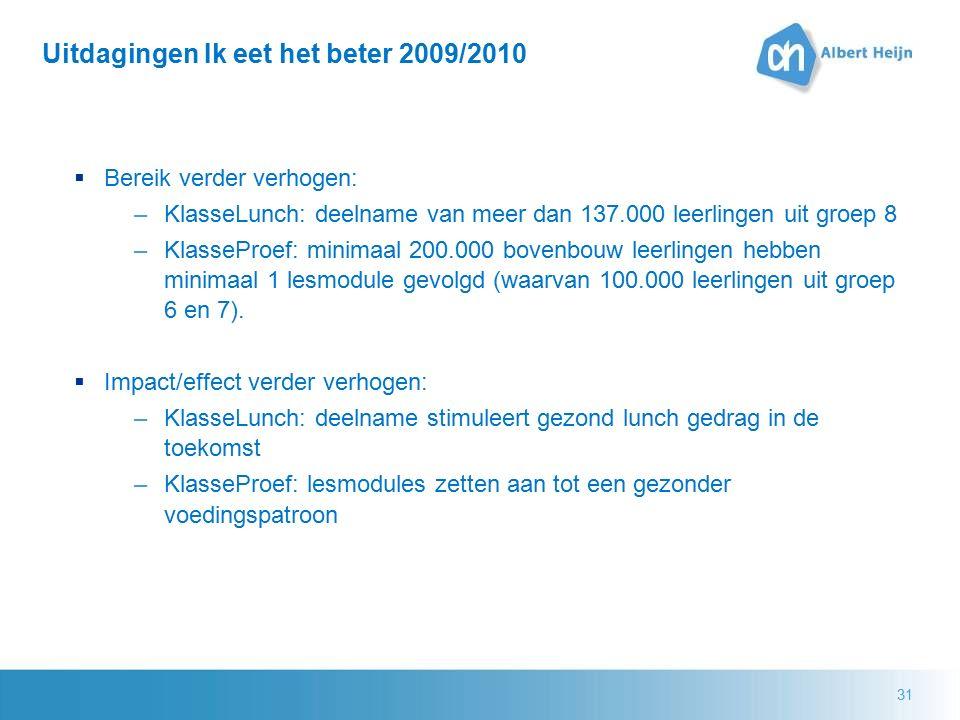 31 Uitdagingen Ik eet het beter 2009/2010  Bereik verder verhogen: –KlasseLunch: deelname van meer dan 137.000 leerlingen uit groep 8 –KlasseProef: m