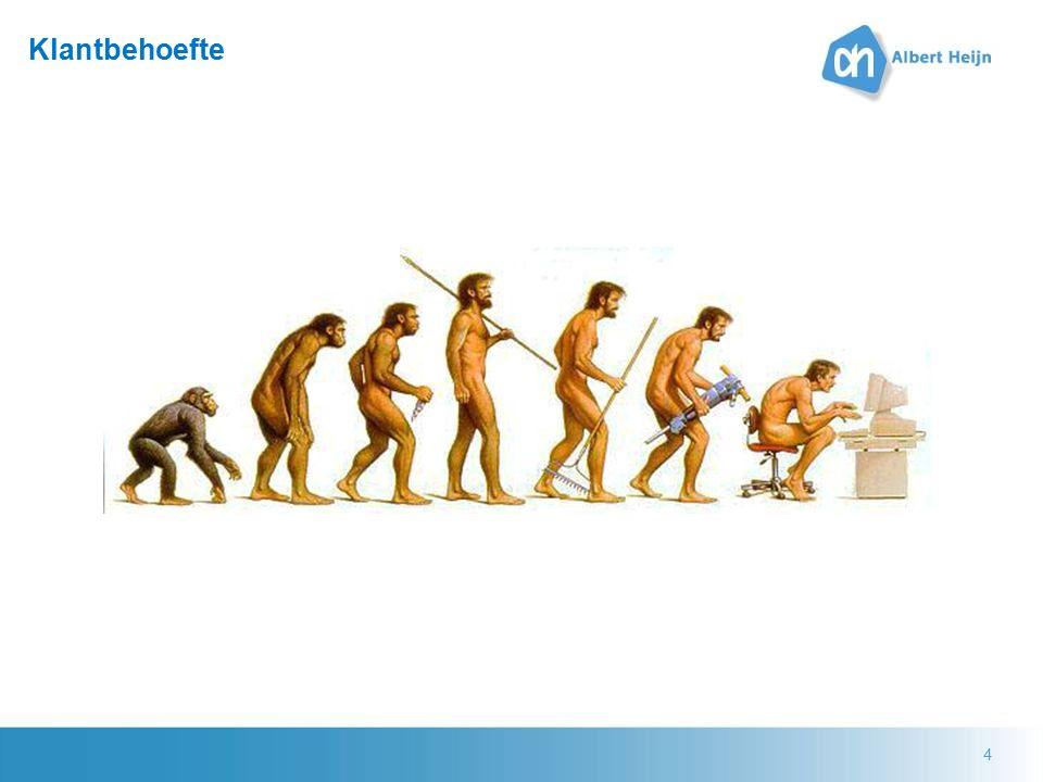 25  Online leeromgeving over gezonde voeding voor de hele bovenbouw (groepen 6, 7 en 8) op www.ikeethetbeter.nl.