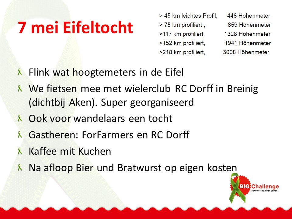 7 mei Eifeltocht Flink wat hoogtemeters in de Eifel We fietsen mee met wielerclub RC Dorff in Breinig (dichtbij Aken). Super georganiseerd Ook voor wa