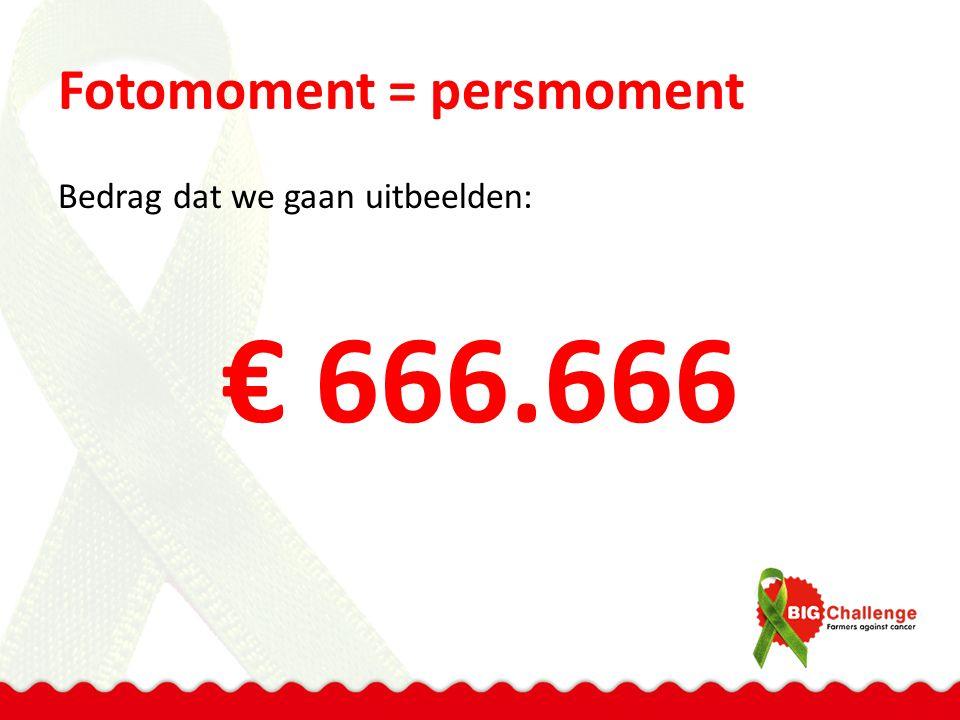Fotomoment = persmoment Bedrag dat we gaan uitbeelden: € 666.666