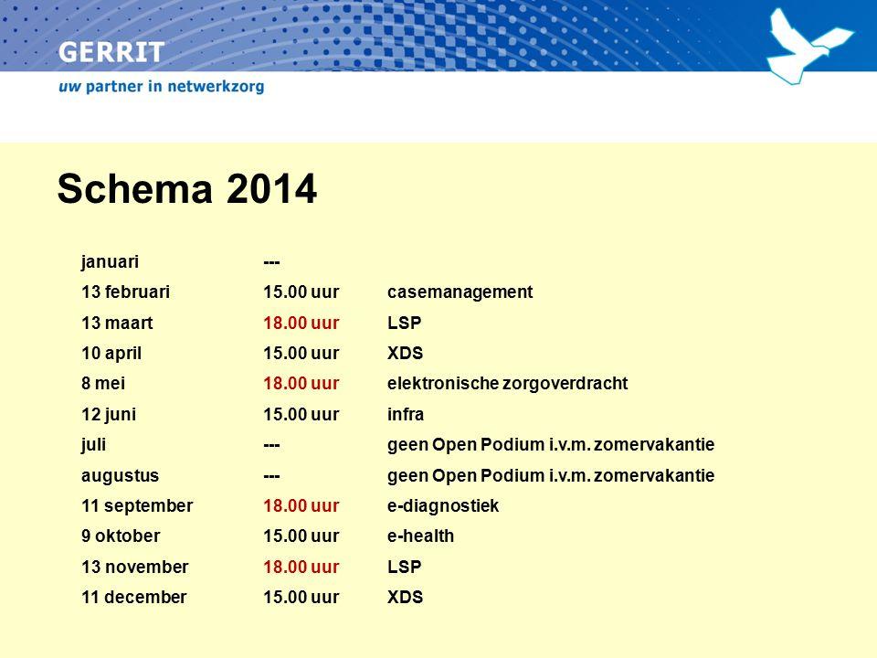 Schema 2014 januari--- 13 februari15.00 uurcasemanagement 13 maart18.00 uurLSP 10 april15.00 uurXDS 8 mei18.00 uurelektronische zorgoverdracht 12 juni15.00 uurinfra juli---geen Open Podium i.v.m.