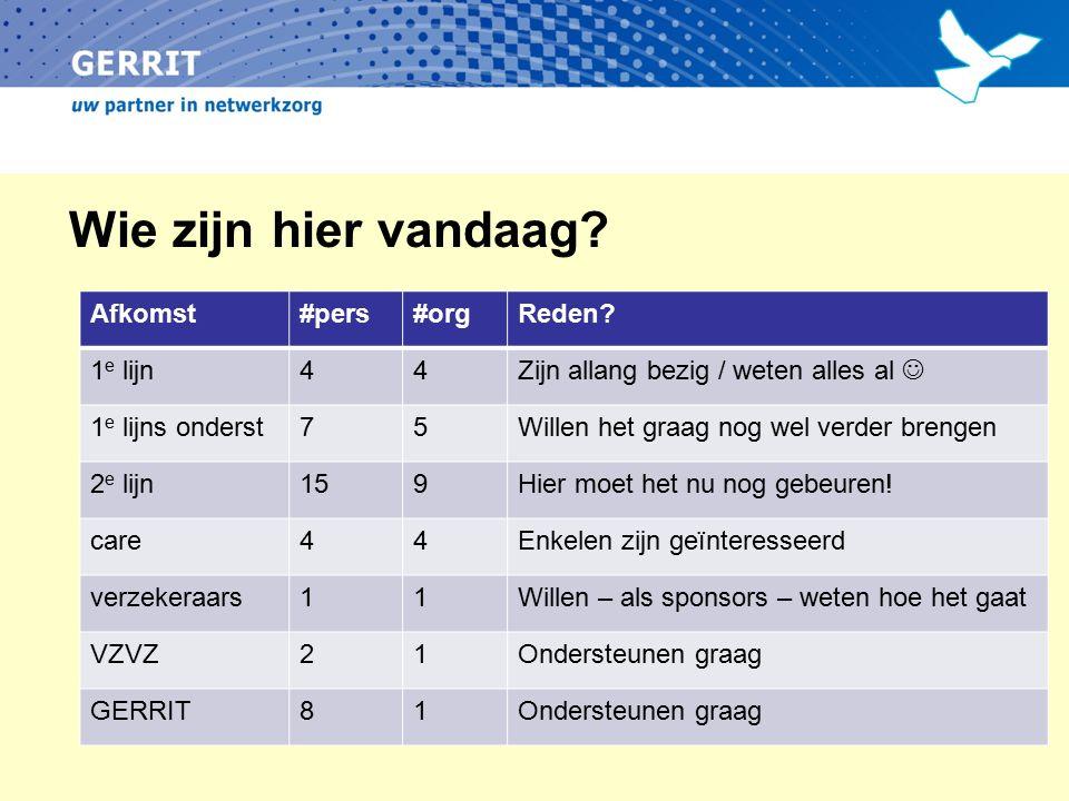 Wat gebeurt er nu in onze regio.WDH Friesland: uitrolproject o.l.v.
