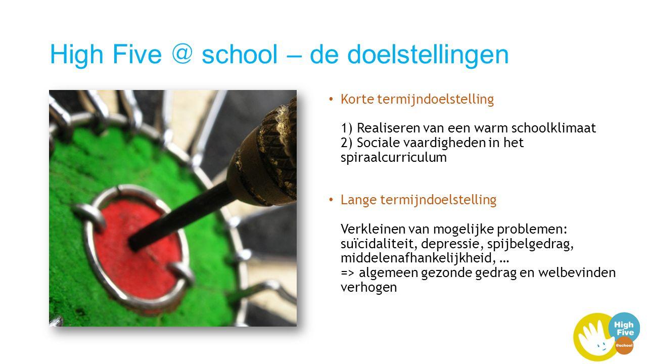Korte termijndoelstelling 1) Realiseren van een warm schoolklimaat 2) Sociale vaardigheden in het spiraalcurriculum Lange termijndoelstelling Verklein