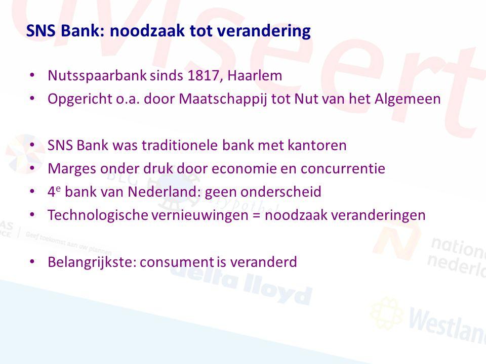 Nutsspaarbank sinds 1817, Haarlem Opgericht o.a. door Maatschappij tot Nut van het Algemeen SNS Bank was traditionele bank met kantoren Marges onder d