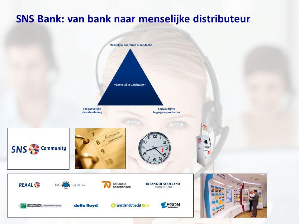 SNS Bank: van bank naar menselijke distributeur