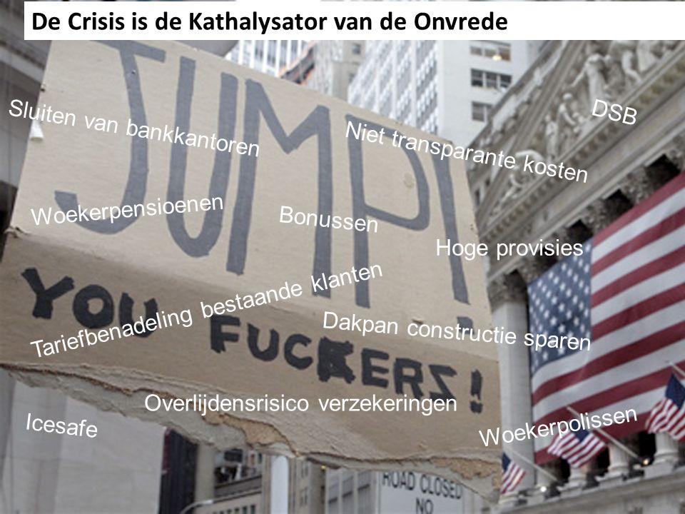 De Crisis is de Kathalysator van de Onvrede Dakpan constructie sparen Tariefbenadeling bestaande klanten Woekerpolissen Hoge provisies Woekerpensioene