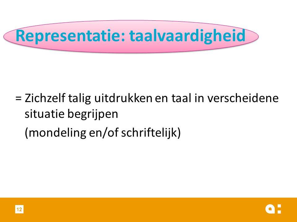 Representatie: taalvaardigheid = Zichzelf talig uitdrukken en taal in verscheidene situatie begrijpen (mondeling en/of schriftelijk) 12