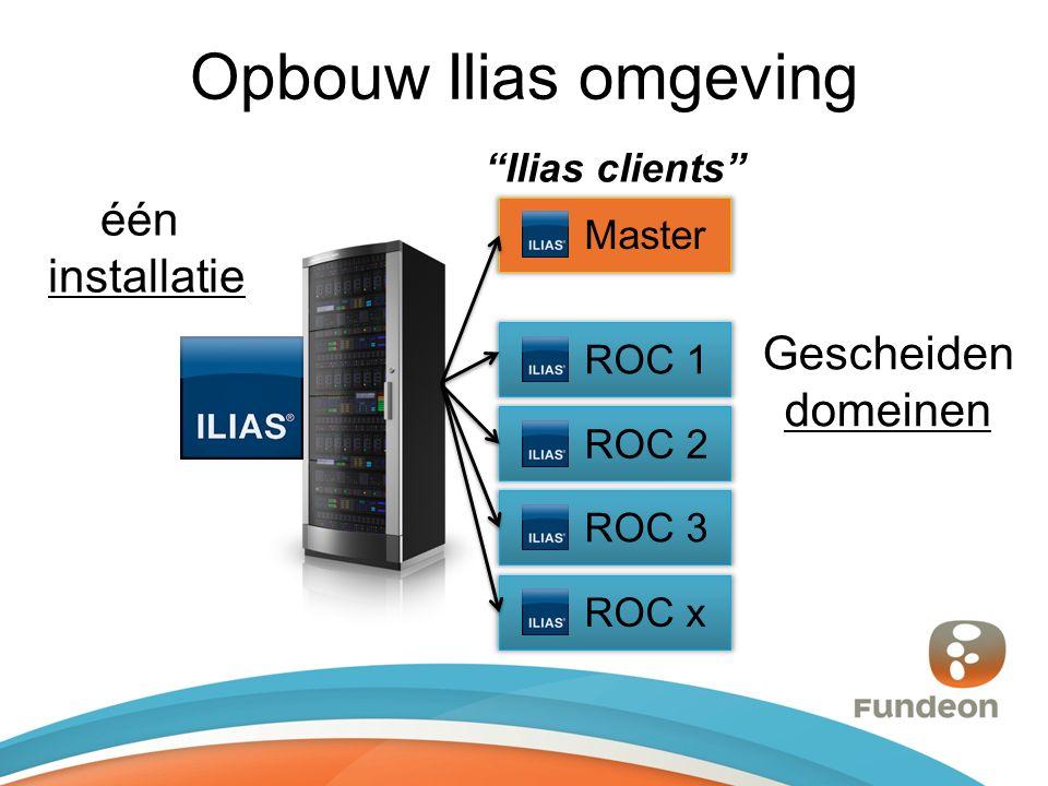 Opbouw Ilias omgeving Master ROC 1 ROC 2 ROC 3 ROC x één installatie Gescheiden domeinen Ilias clients
