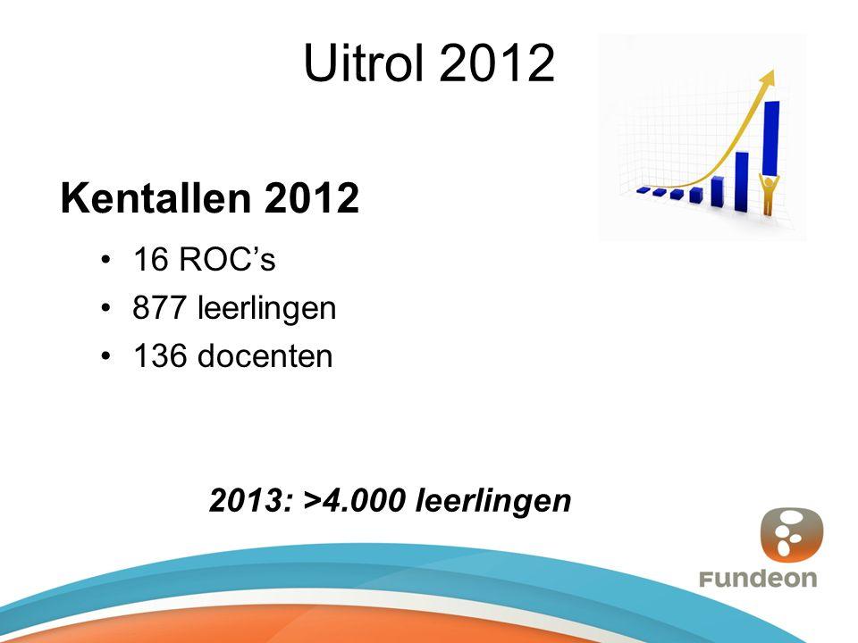 Uitrol 2012 16 ROC's 877 leerlingen 136 docenten Kentallen 2012 2013: >4.000 leerlingen