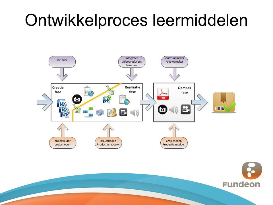 Ontwikkelproces leermiddelen