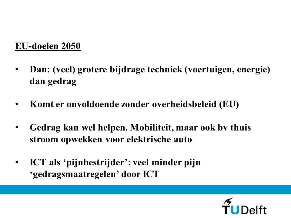 EU-doelen 2050 Dan: (veel) grotere bijdrage techniek (voertuigen, energie) dan gedrag Komt er onvoldoende zonder overheidsbeleid (EU) Gedrag kan wel helpen.