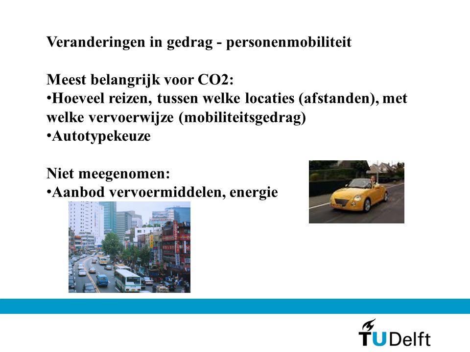 Wil je grote verandering CO2 via mobiliteitsgedrag.