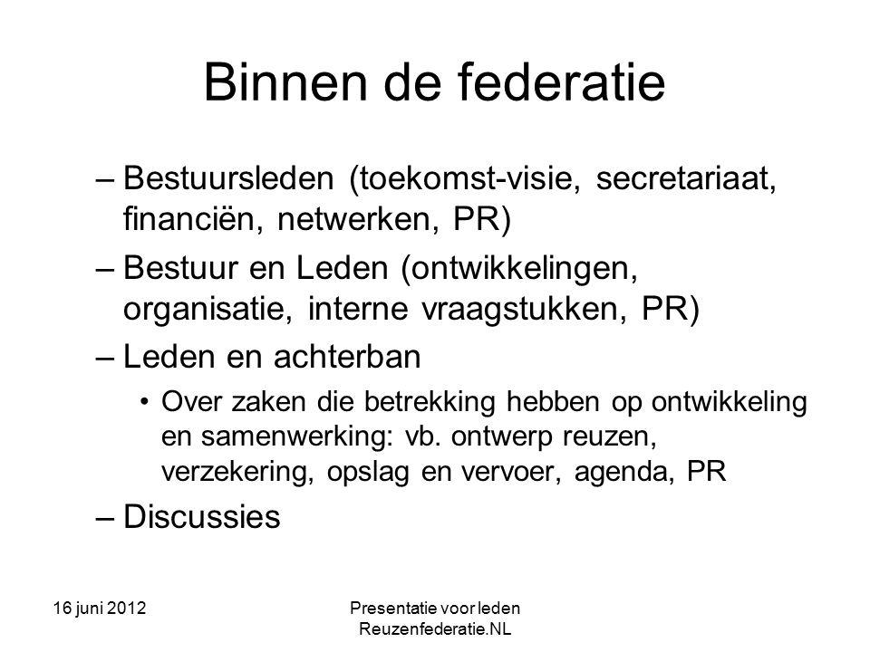 16 juni 2012Presentatie voor leden Reuzenfederatie.NL Buiten de federatie –Europese samenwerking (bestuur en leden) –CIAG (bestuur) –Overheid (bestuur en leden) –Centrum voor Volkscultuur (bestuur en leden) –VVV (leden) –Lokale organisaties (leden) –Sponsors (bestuur en leden)
