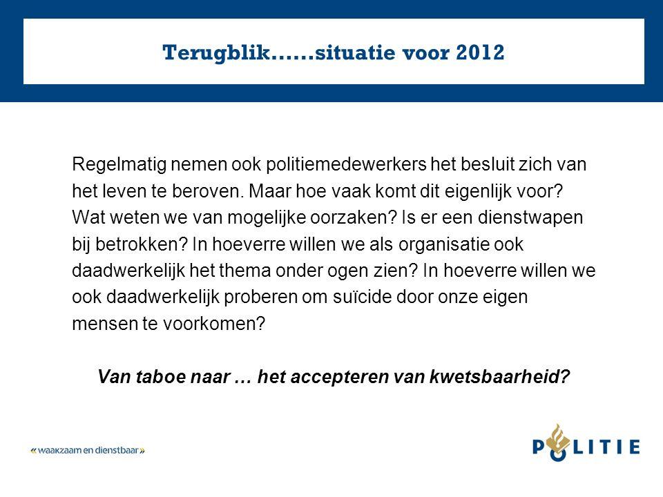 Context: meer aandacht voor weerbaarheid binnen de Nederlandse Politie  Start Programma Versterking Professionele Weerbaarheid – investeringen ogv fysiek, mentale en moreel/spirituele weerbaarheid  (Financiële) Steun van vakbonden, Ministerie van Veiligheid & Justitie.