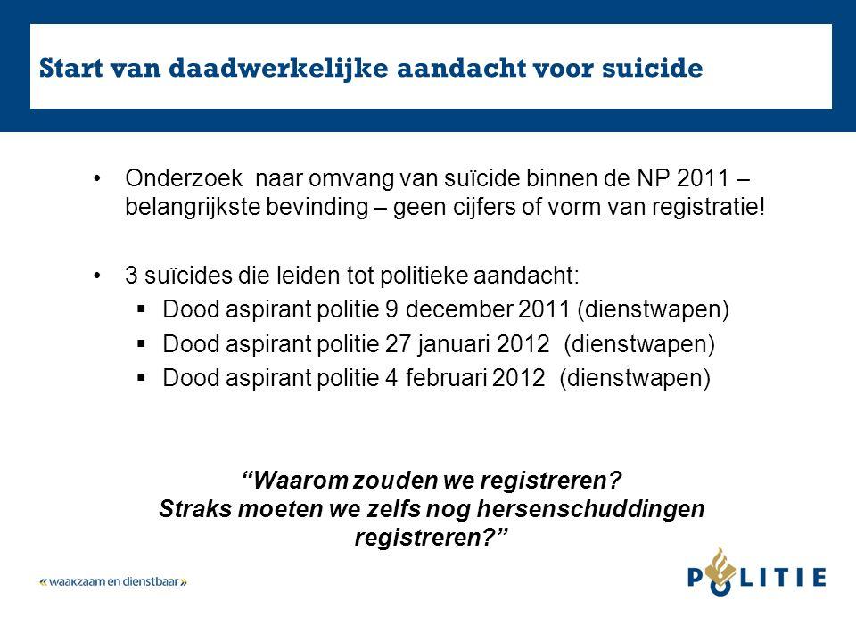 Start van daadwerkelijke aandacht voor suicide Onderzoek naar omvang van suïcide binnen de NP 2011 – belangrijkste bevinding – geen cijfers of vorm van registratie.