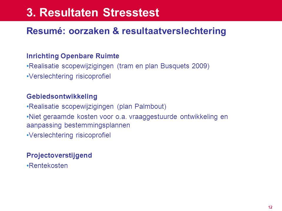 3. Resultaten Stresstest Resumé: oorzaken & resultaatverslechtering Inrichting Openbare Ruimte Realisatie scopewijzigingen (tram en plan Busquets 2009
