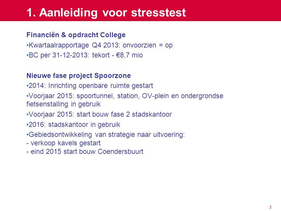 3 1. Aanleiding voor stresstest Financiën & opdracht College Kwartaalrapportage Q4 2013: onvoorzien = op BC per 31-12-2013: tekort - €8,7 mio Nieuwe f