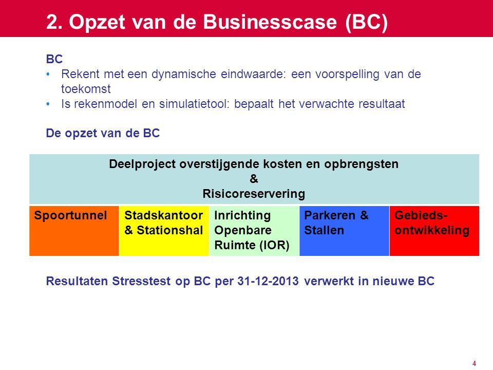 4 2. Opzet van de Businesscase (BC) BC Rekent met een dynamische eindwaarde: een voorspelling van de toekomst Is rekenmodel en simulatietool: bepaalt