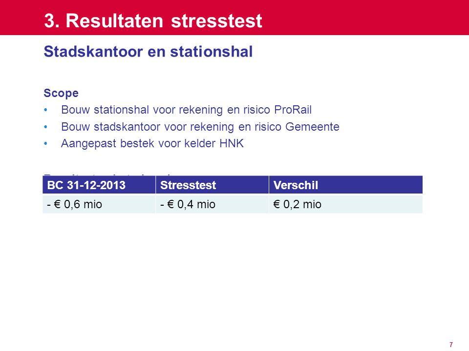 7 3. Resultaten stresstest Stadskantoor en stationshal Scope Bouw stationshal voor rekening en risico ProRail Bouw stadskantoor voor rekening en risic