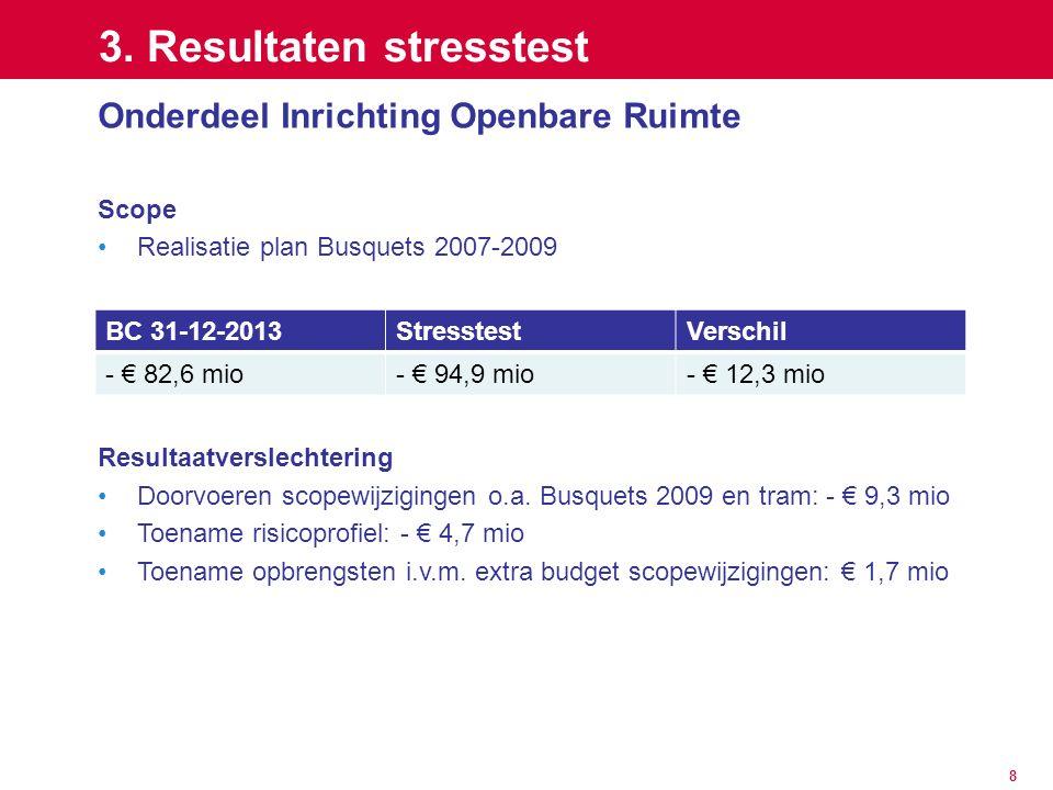8 3. Resultaten stresstest Onderdeel Inrichting Openbare Ruimte Scope Realisatie plan Busquets 2007-2009 Resultaatverslechtering Doorvoeren scopewijzi