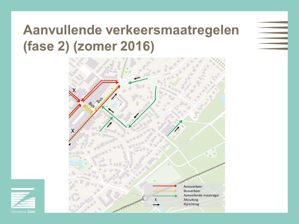 Aanvullende verkeersmaatregelen (fase 2) (zomer 2016)
