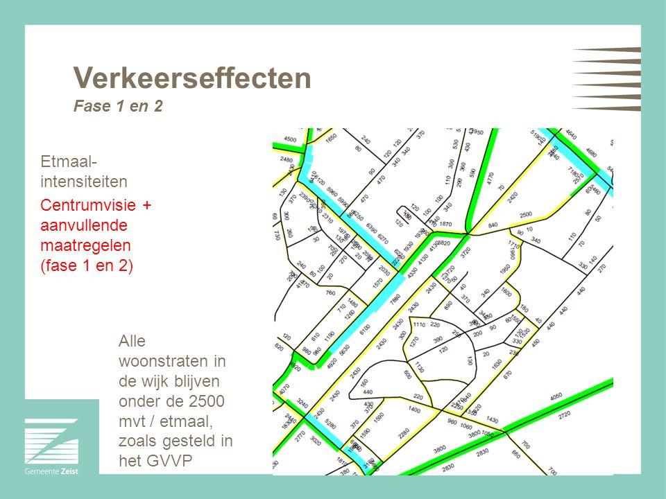 Verkeerseffecten Fase 1 en 2 Etmaal- intensiteiten Centrumvisie + aanvullende maatregelen (fase 1 en 2) Alle woonstraten in de wijk blijven onder de 2500 mvt / etmaal, zoals gesteld in het GVVP