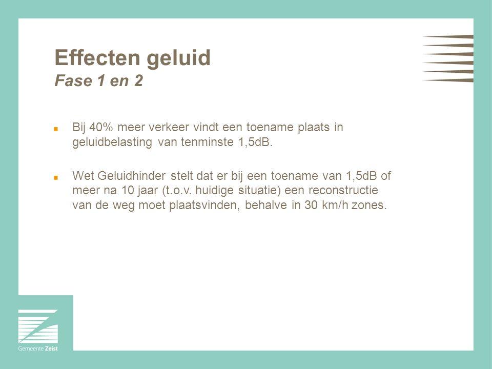 Effecten geluid Fase 1 en 2 Bij 40% meer verkeer vindt een toename plaats in geluidbelasting van tenminste 1,5dB. Wet Geluidhinder stelt dat er bij ee