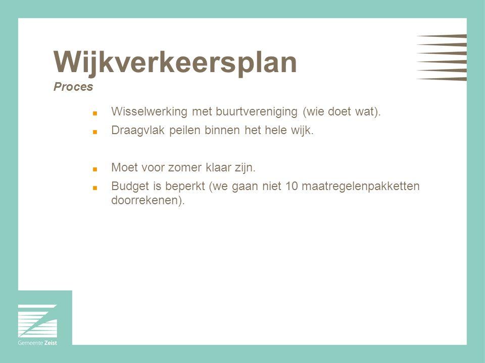 Wijkverkeersplan Proces Wisselwerking met buurtvereniging (wie doet wat).