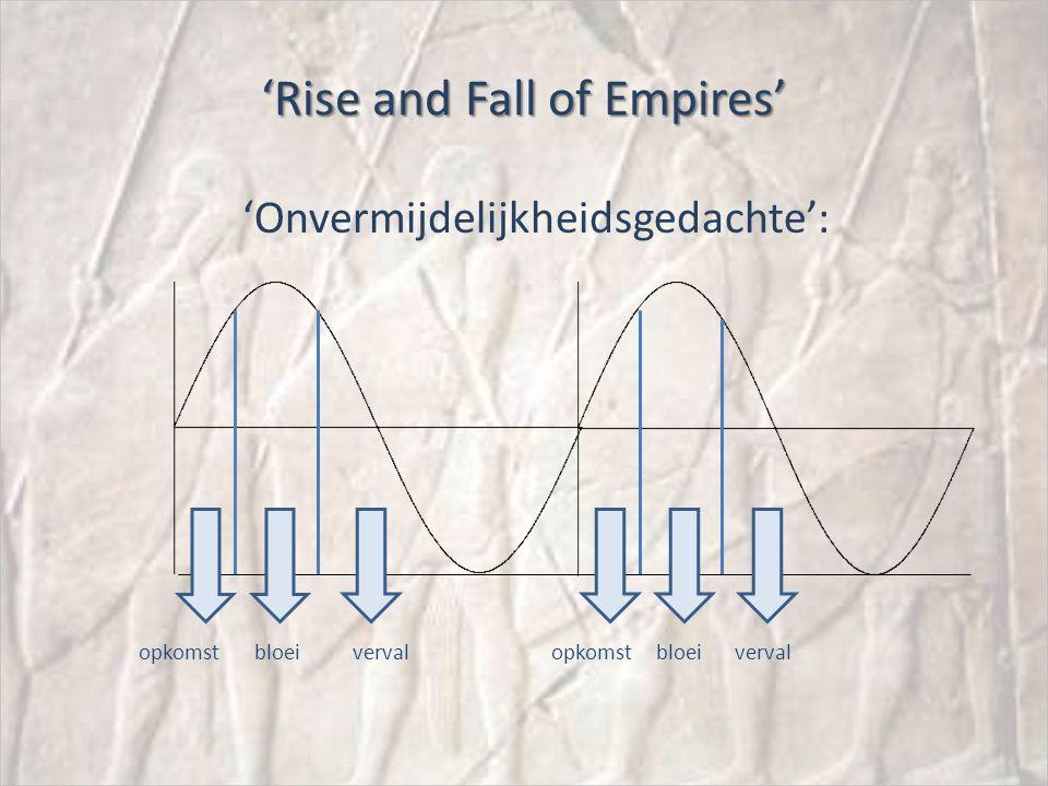 'Rise and Fall of Empires' 'Onvermijdelijkheidsgedachte': opkomstbloeivervalopkomstbloei verval