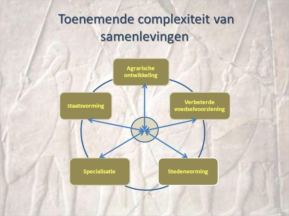 Toenemende complexiteit van samenlevingen Toenemende complexiteit van samenlevingen Agrarische ontwikkeling Verbeterde voedselvoorziening StedenvormingSpecialisatie S taatsvorming