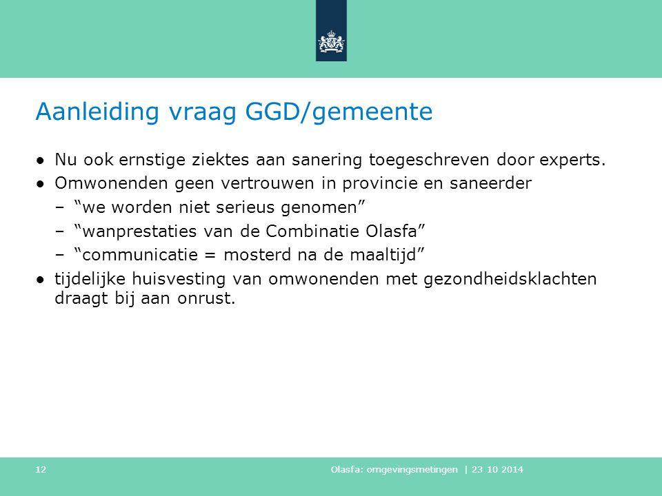 Aanleiding vraag GGD/gemeente ●Nu ook ernstige ziektes aan sanering toegeschreven door experts.