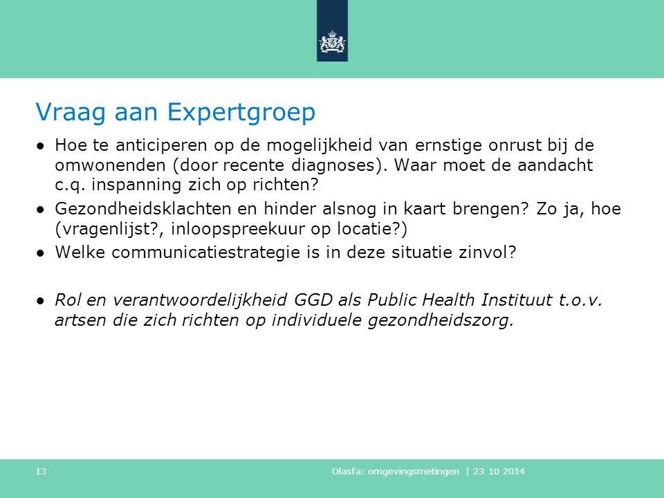 Vraag aan Expertgroep ●Hoe te anticiperen op de mogelijkheid van ernstige onrust bij de omwonenden (door recente diagnoses).