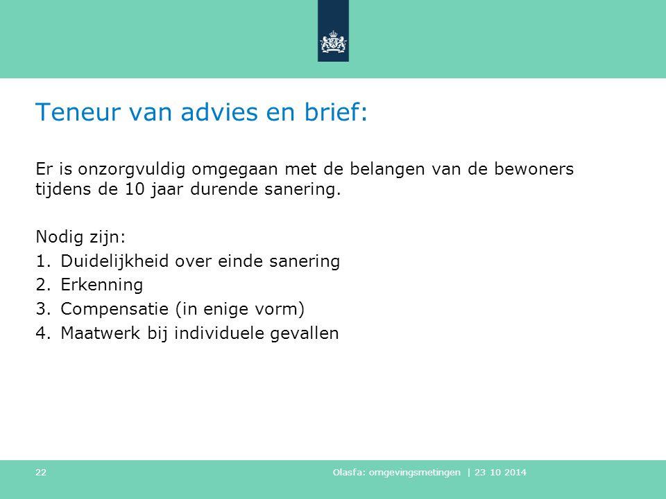 Teneur van advies en brief: Er is onzorgvuldig omgegaan met de belangen van de bewoners tijdens de 10 jaar durende sanering.