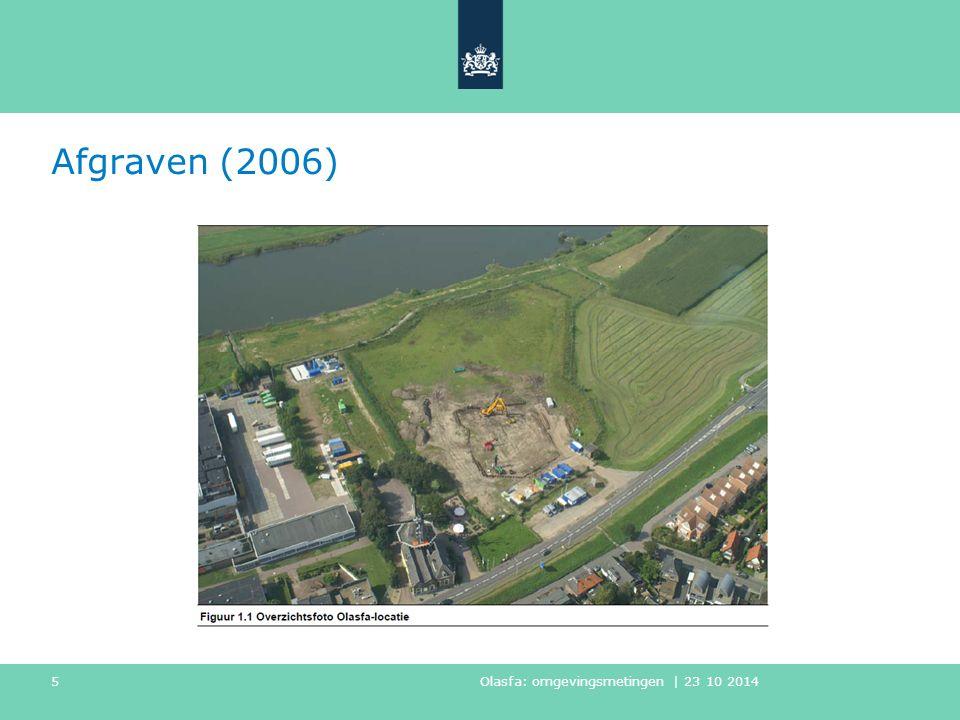 Afgraven (2006) Olasfa: omgevingsmetingen | 23 10 2014 5