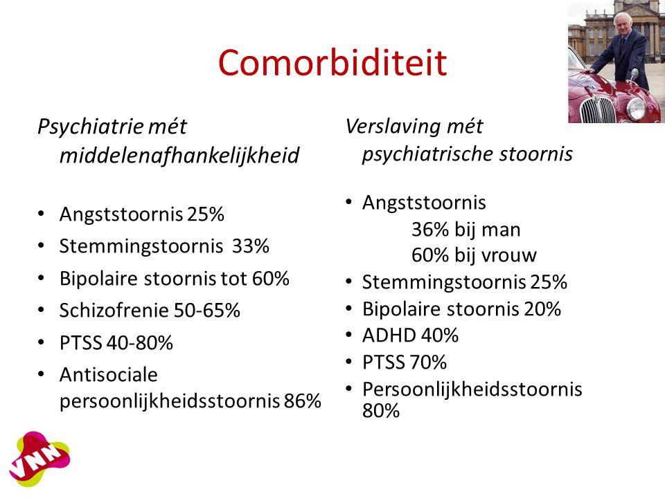 Comorbiditeit Psychiatrie mét middelenafhankelijkheid Angststoornis 25% Stemmingstoornis 33% Bipolaire stoornis tot 60% Schizofrenie 50-65% PTSS 40-80% Antisociale persoonlijkheidsstoornis 86% Verslaving mét psychiatrische stoornis Angststoornis 36% bij man 60% bij vrouw Stemmingstoornis 25% Bipolaire stoornis 20% ADHD 40% PTSS 70% Persoonlijkheidsstoornis 80%