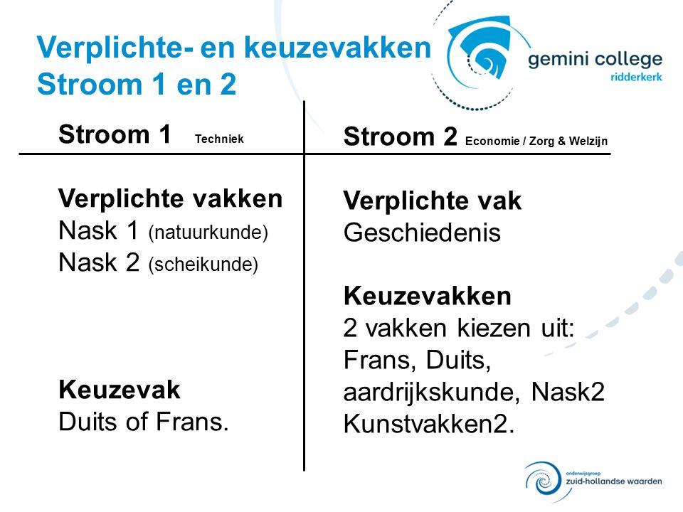 Stroom 1 Techniek Verplichte vakken Nask 1 (natuurkunde) Nask 2 (scheikunde) Keuzevak Duits of Frans.