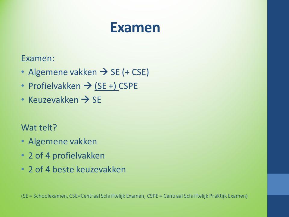 Examen Examen: Algemene vakken  SE (+ CSE) Profielvakken  (SE +) CSPE Keuzevakken  SE Wat telt? Algemene vakken 2 of 4 profielvakken 2 of 4 beste k