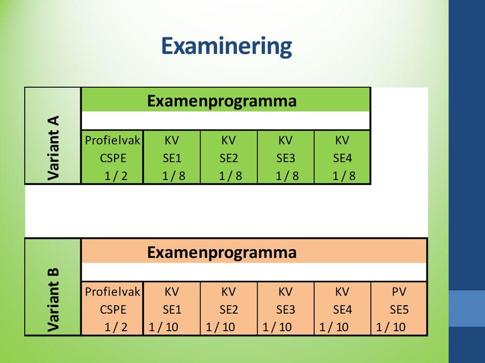 Examinering