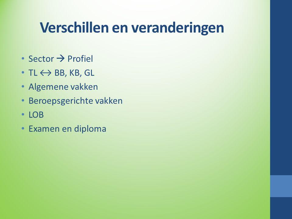 Verschillen en veranderingen Sector  Profiel TL ↔ BB, KB, GL Algemene vakken Beroepsgerichte vakken LOB Examen en diploma
