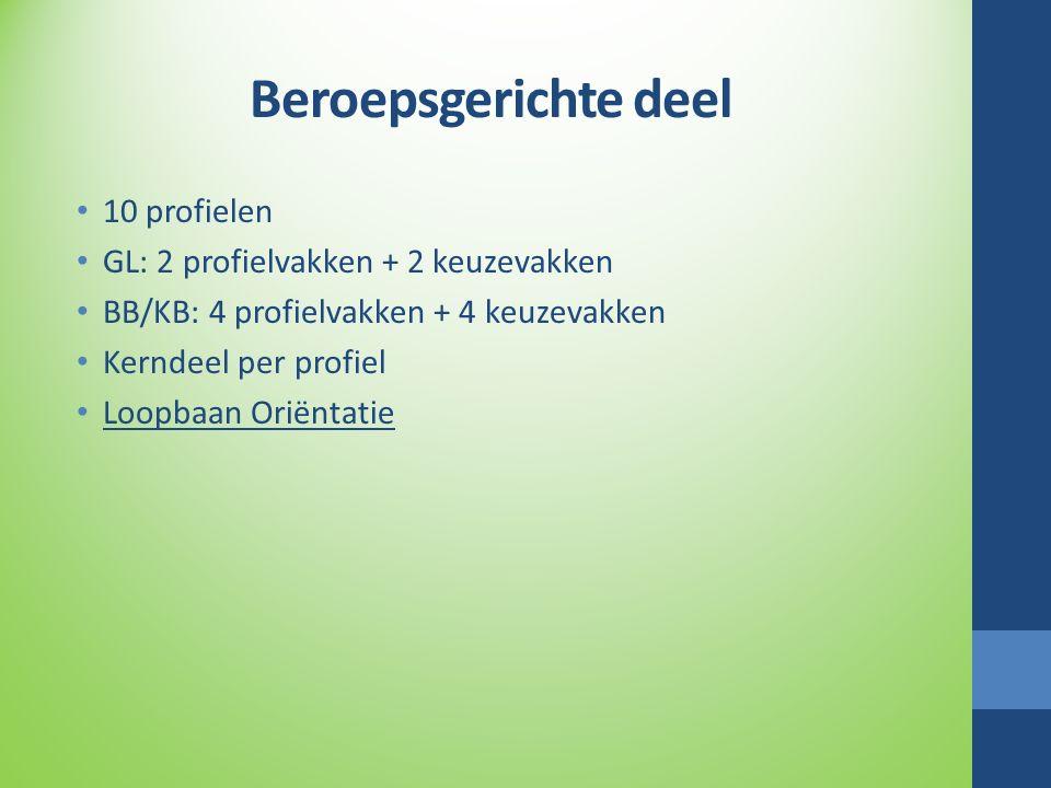 Links http://vernieuwingvmbo.nl/ https://www.eerstekamer.nl/behandeling/20160303/publicati e_wet_4/document3/f=/vk21cm70o7yy.pdf https://www.eerstekamer.nl/behandeling/20160303/publicati e_wet_4/document3/f=/vk21cm70o7yy.pdf http://www.ihks.nl/nieuws/wet-invoering-profielen-vmbo http://www.vo-raad.nl/themas/vmbo/vernieuwing-vmbo