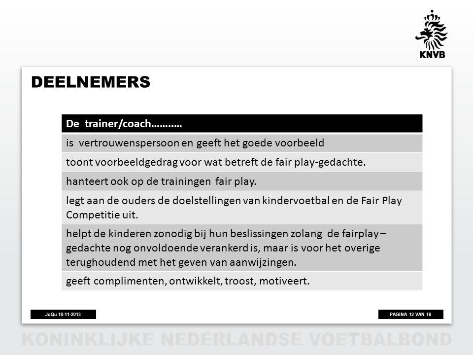 PAGINA 12 VAN 16JoQu 18-11-2013 DEELNEMERS De trainer/coach……..… is vertrouwenspersoon en geeft het goede voorbeeld toont voorbeeldgedrag voor wat betreft de fair play-gedachte.