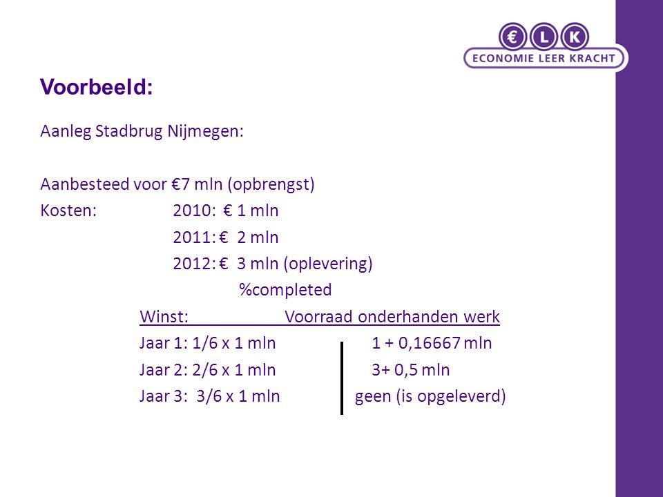 Voorbeeld: Aanleg Stadbrug Nijmegen: Aanbesteed voor €7 mln (opbrengst) Kosten: 2010: € 1 mln 2011: € 2 mln 2012: € 3 mln (oplevering) %completed Winst: Voorraad onderhanden werk Jaar 1: 1/6 x 1 mln1 + 0,16667 mln Jaar 2: 2/6 x 1 mln3+ 0,5 mln Jaar 3: 3/6 x 1 mln geen (is opgeleverd)