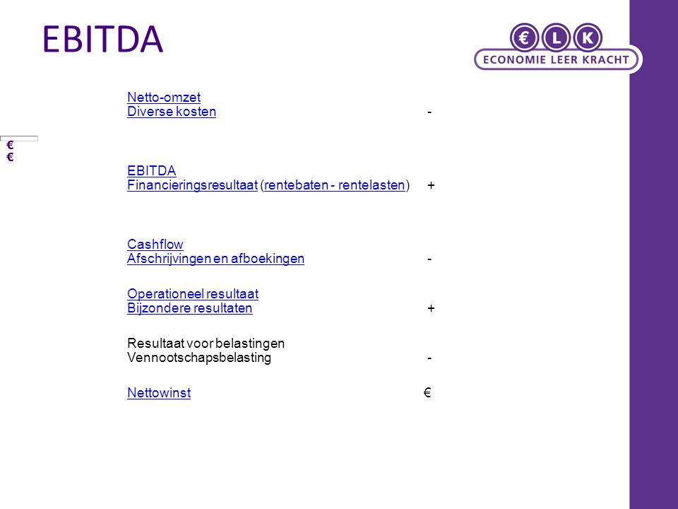 EBITDA € € Netto-omzet Diverse kosten Netto-omzet Diverse kosten - EBITDA FinancieringsresultaatEBITDA Financieringsresultaat (rentebaten - rentelasten) rentebaten - rentelasten + Cashflow Afschrijvingen en afboekingen Cashflow Afschrijvingen en afboekingen - Operationeel resultaat Bijzondere resultaten Operationeel resultaat Bijzondere resultaten + Resultaat voor belastingen Vennootschapsbelasting - Nettowinst€
