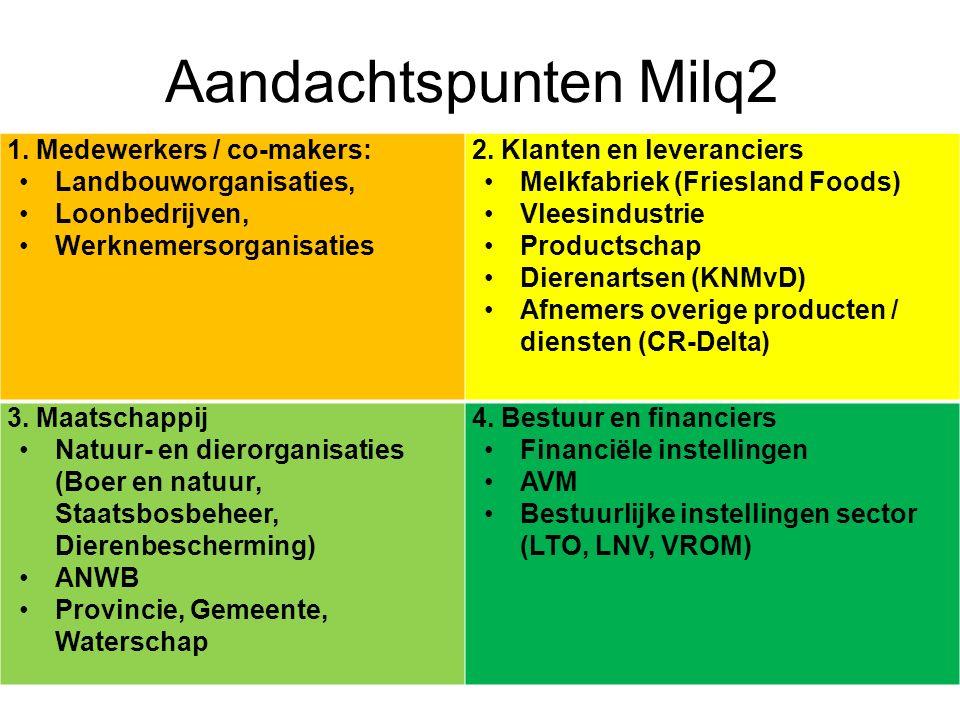 Aandachtspunten Milq2 1.
