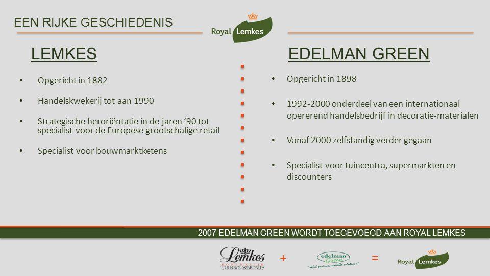 Opgericht in 1882 Handelskwekerij tot aan 1990 Strategische heroriëntatie in de jaren '90 tot specialist voor de Europese grootschalige retail Special