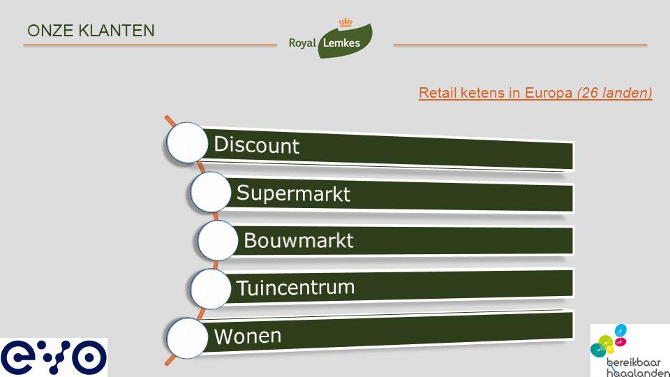 Retail ketens in Europa (26 landen) ONZE KLANTEN