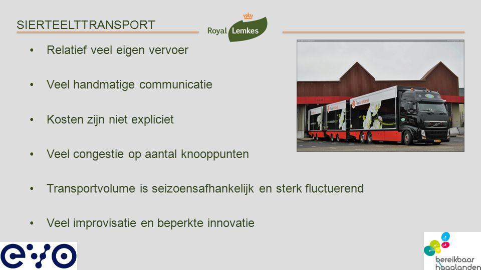 Relatief veel eigen vervoer Veel handmatige communicatie Kosten zijn niet expliciet Veel congestie op aantal knooppunten Transportvolume is seizoensafhankelijk en sterk fluctuerend Veel improvisatie en beperkte innovatie SIERTEELTTRANSPORT