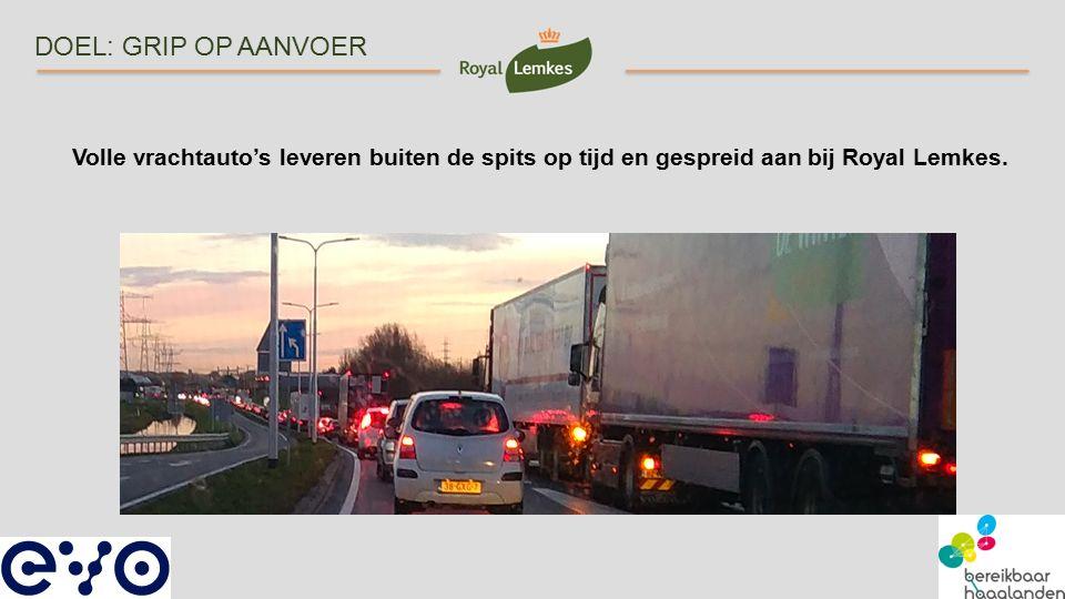 DOEL: GRIP OP AANVOER Volle vrachtauto's leveren buiten de spits op tijd en gespreid aan bij Royal Lemkes.